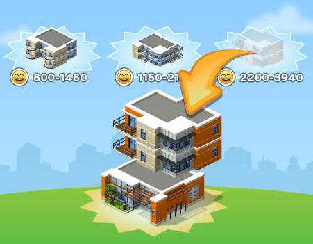 Novidades: Nova moradia personalizável de +3940 população!