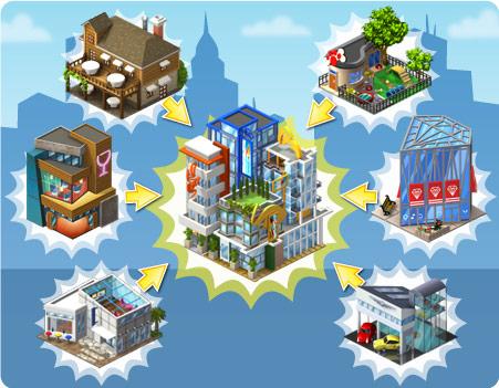 Materiais e metas do Shopping de negócios Premium do CityVille 4