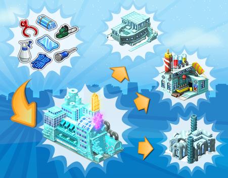 announce iceworkshop - Materiais CityVille: Oficina de gelo, seção urbana e rural