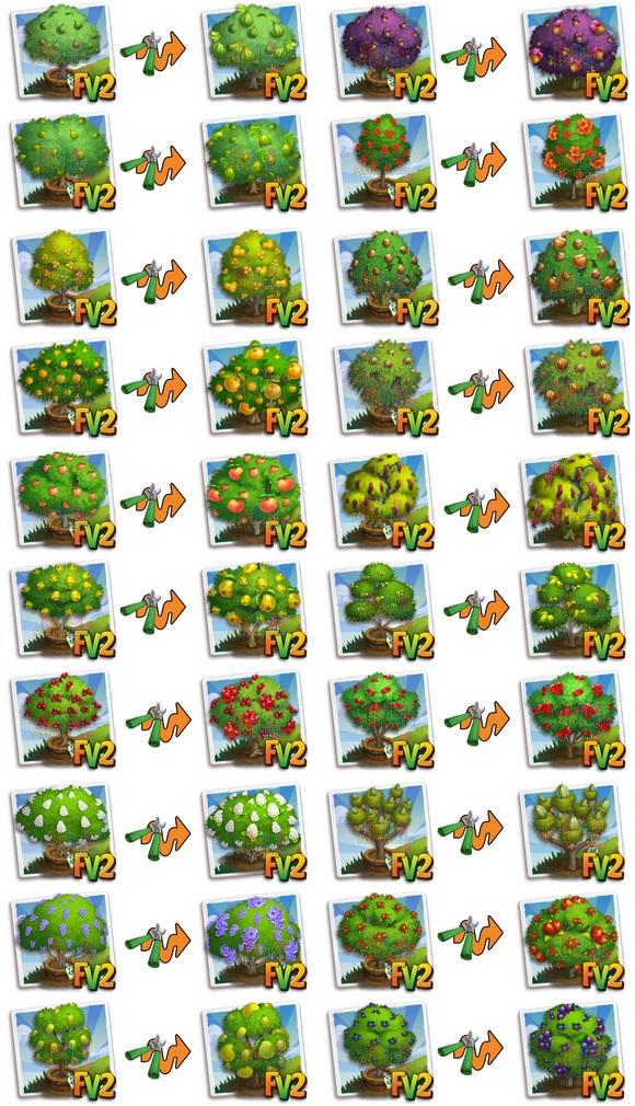 farmville2 arboles podados - 'FarmVille 2' Aprenda como podar árvores