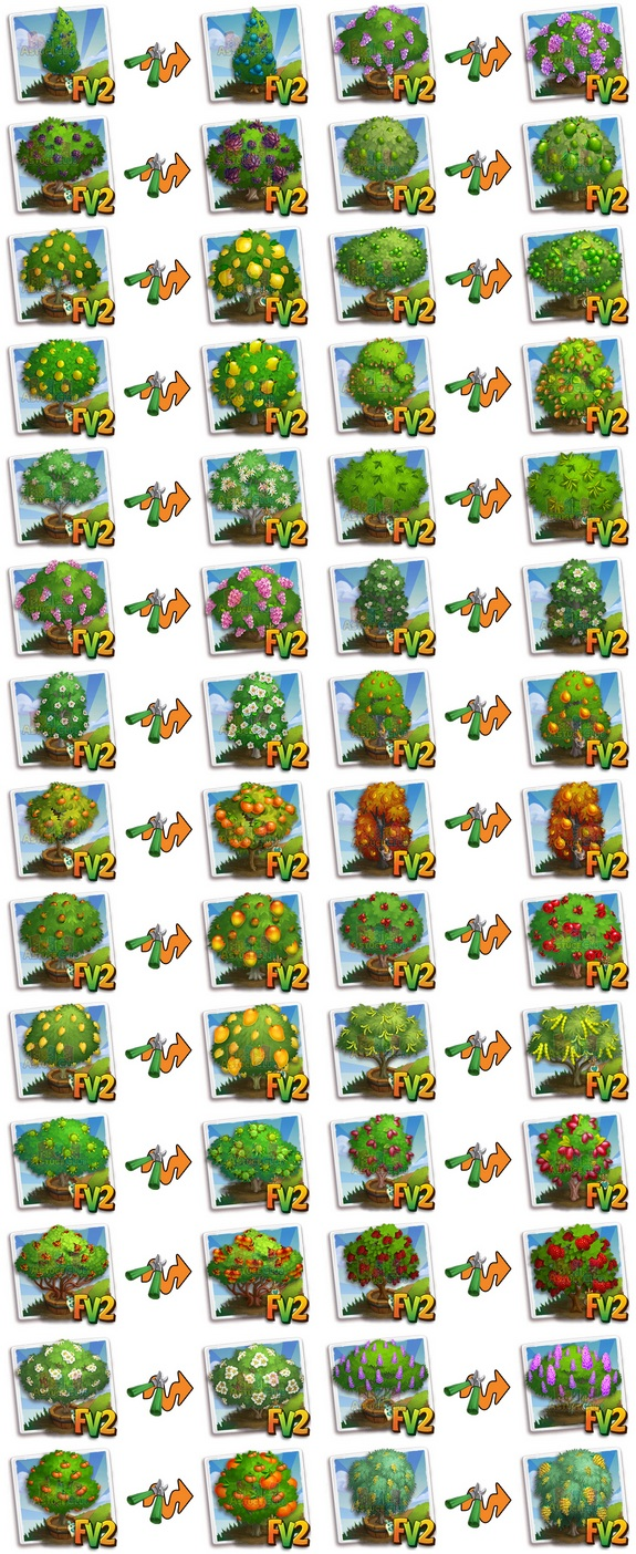farmville2 arboles podados2 - 'FarmVille 2' Aprenda como podar árvores